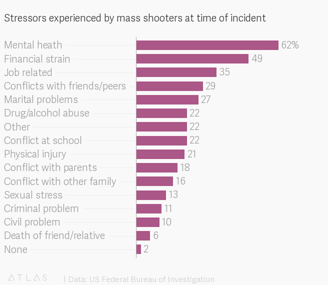 What You Can Do to Help Prevent Mass Shootings - Ruben Digital